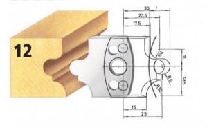 Profilmesser bzw. Abweiser Nr. 12 BG-konform