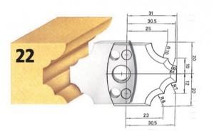 Profilmesser bzw. Abweiser Nr. 22 BG-konform