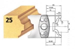 Profilmesser bzw. Abweiser Nr. 25 BG-konform