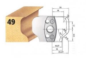 Profilmesser bzw. Abweiser Nr. 49 BG-konform