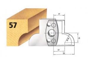 Profilmesser bzw. Abweiser Nr. 57 BG-konform