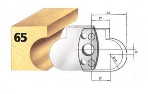 Profilmesser bzw. Abweiser Nr. 65 BG-konform